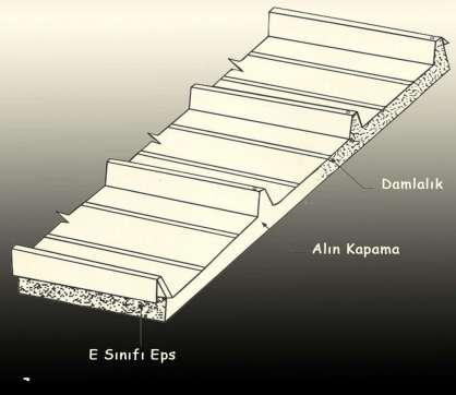 Atermit Eps Alüminyum Sandviç Çatı Paneli