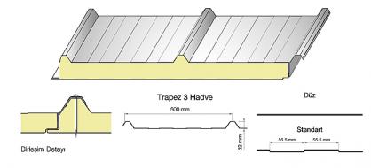 DEV FIRSAT !           Sandviç Çatı Paneli 40mm